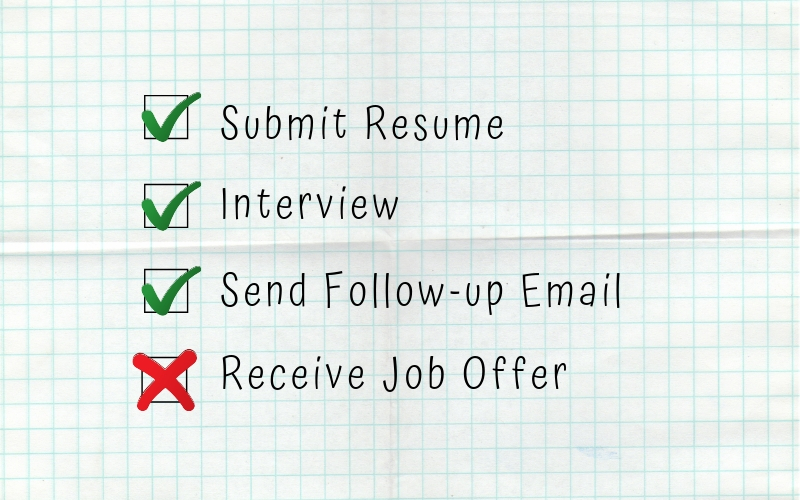 Commonly Asked Interview Questions and How to Answer Them
